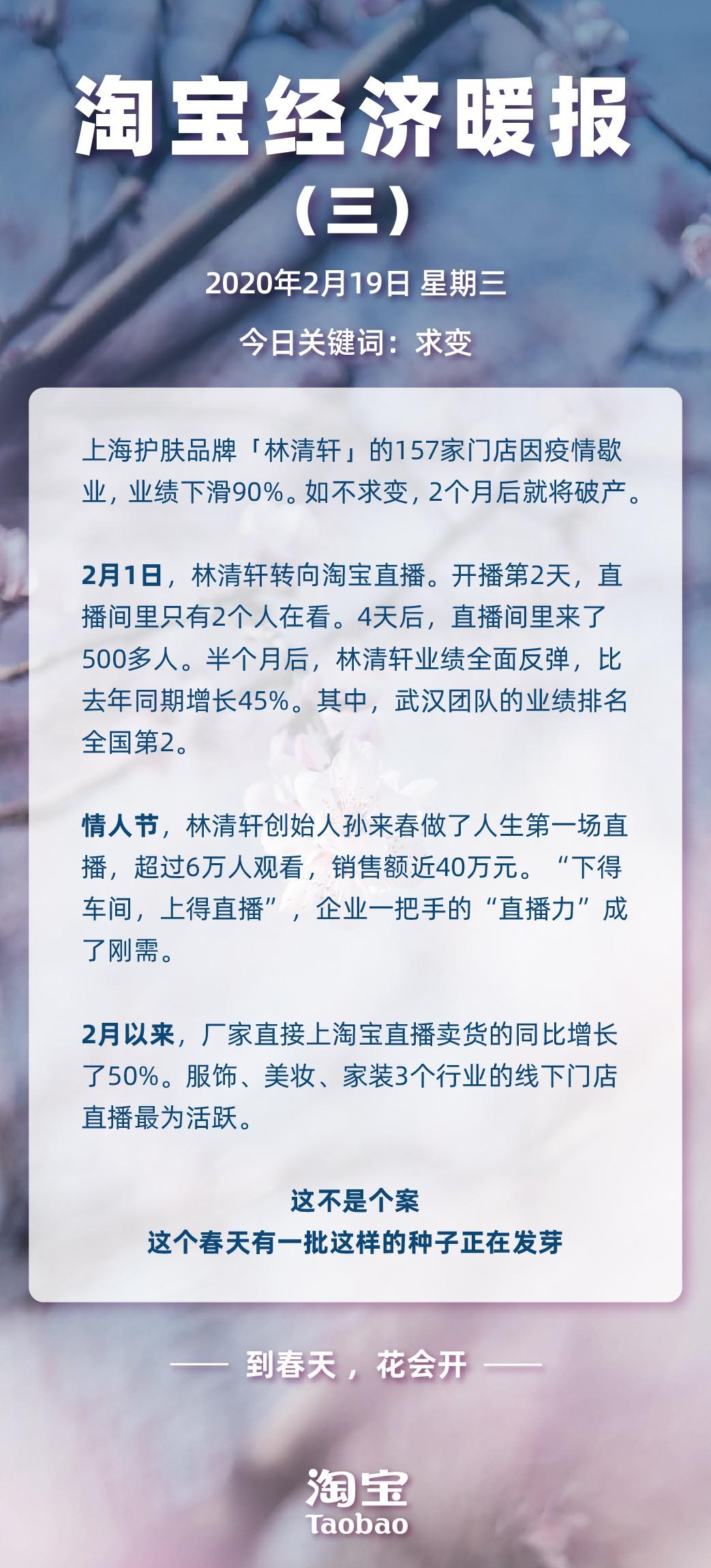 《淘宝经济暖报》:每日逾3万人来淘宝开新店,超2成来自线下