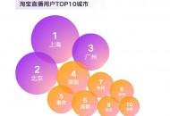 《淘宝直播新经济报告》:上海的淘宝直播用户数全国第一